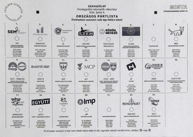 <em>Hír szerkesztése</em> Március 20-ig lehet regisztrálni a választásokra [AUDIÓ]