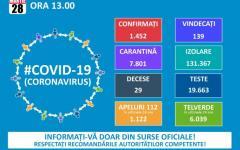 <em>Hír szerkesztése</em> Három Arad megyei áldozatot szedett a koronavírus